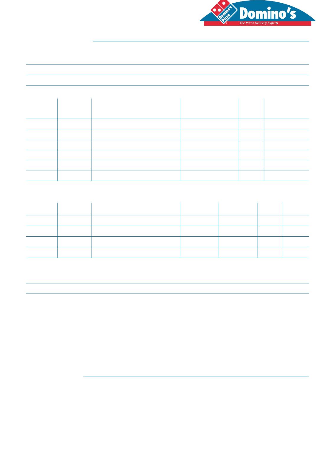 Free Printable Domino S Job Application Form