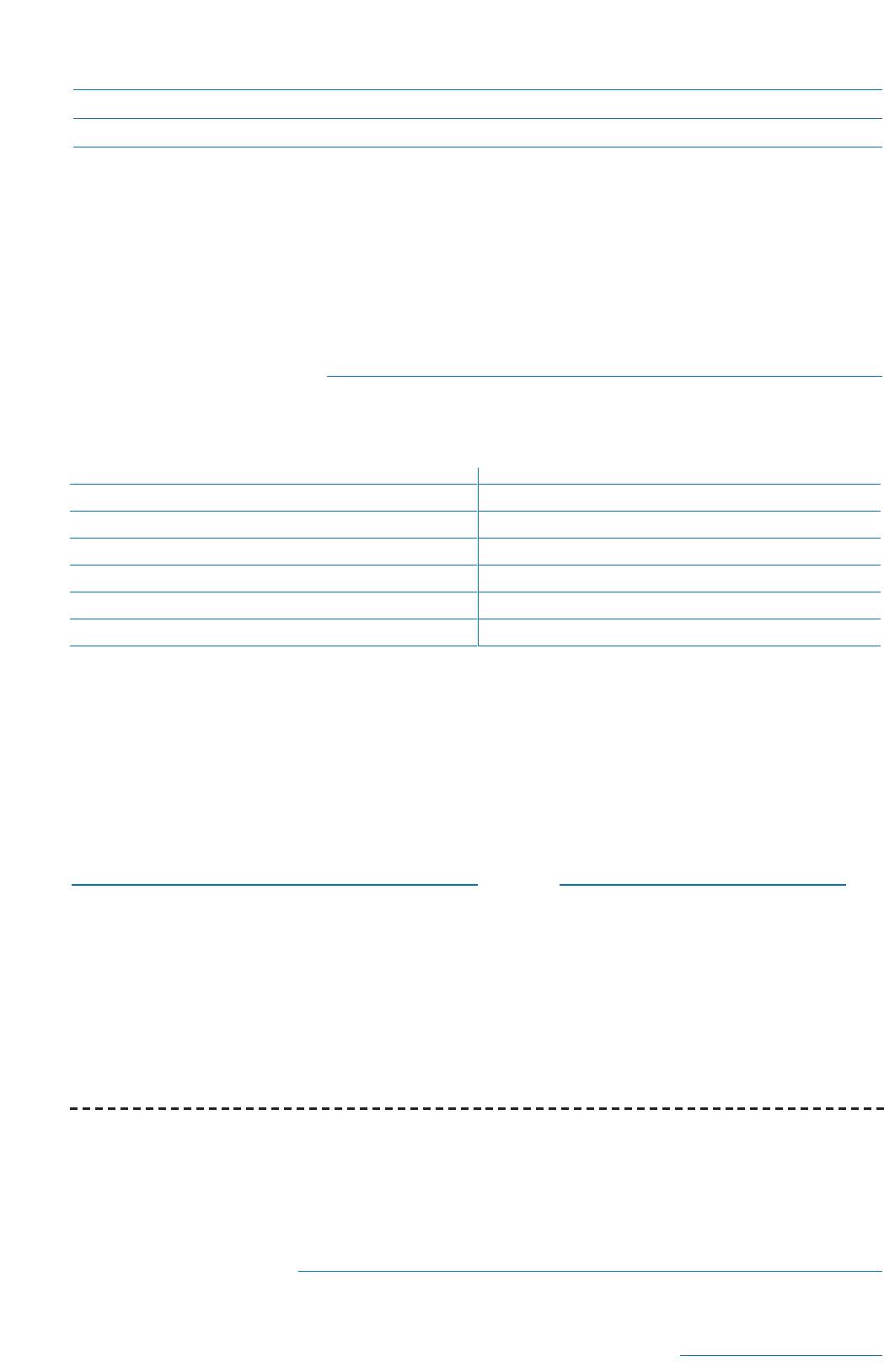 Free Printable Domino S Job Application Form Page 2