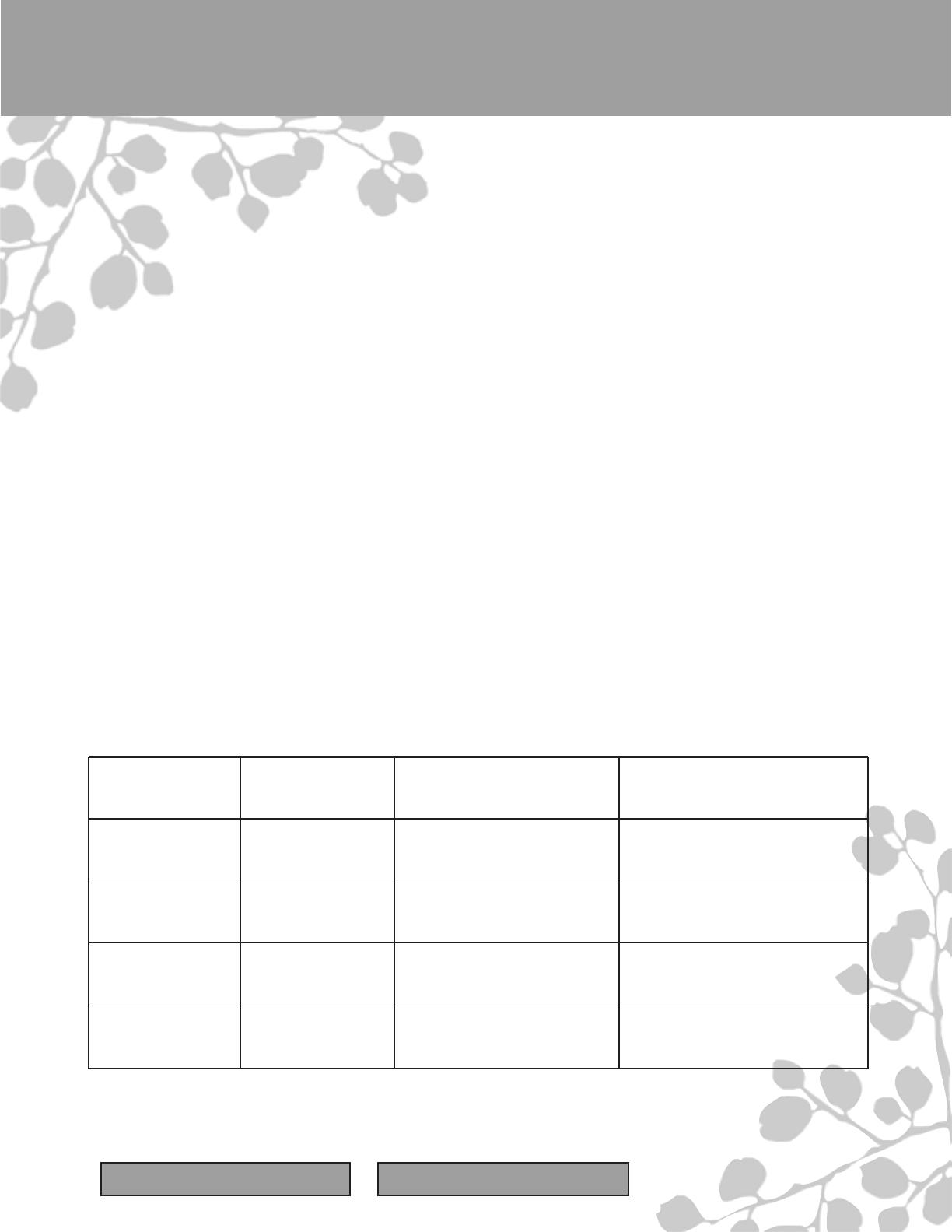 Free printable forever 21 job application form falaconquin