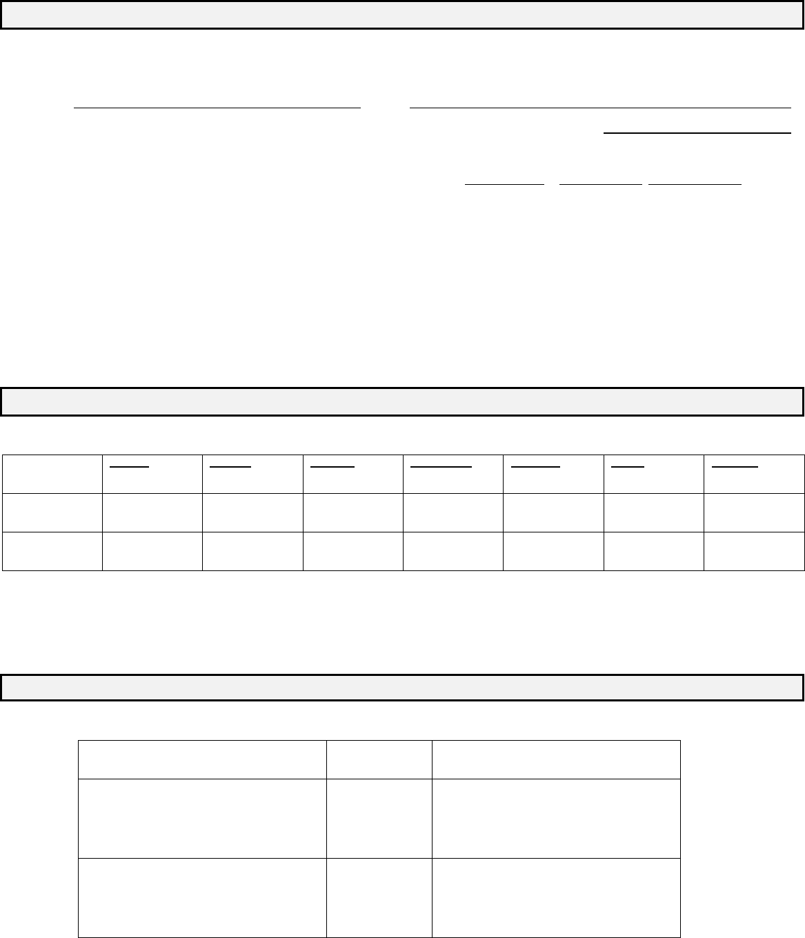 Free Printable Hardee\'s Job Application Form