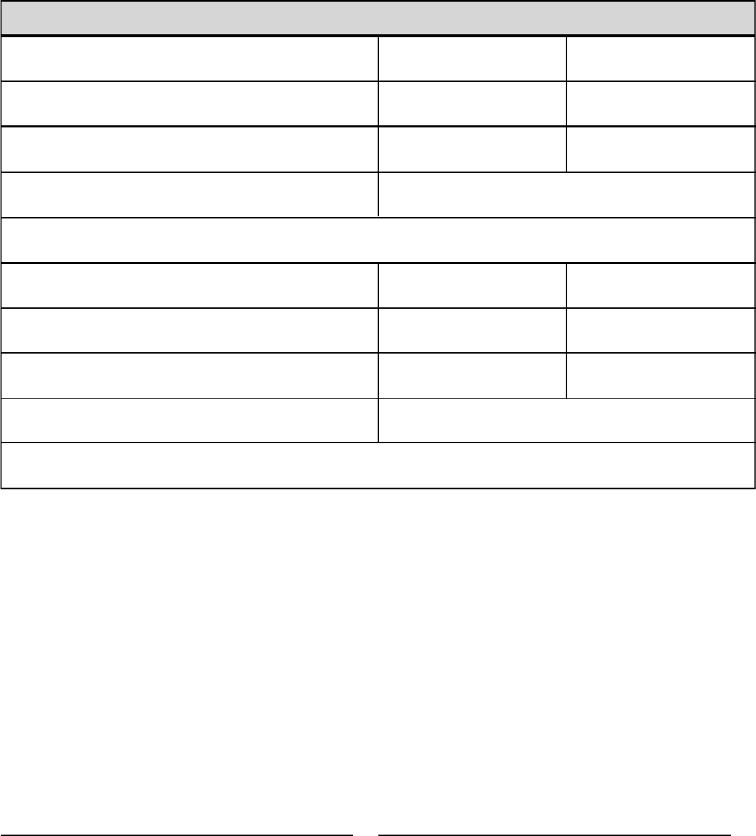 Free Printable Sears Job Application Form Page 2